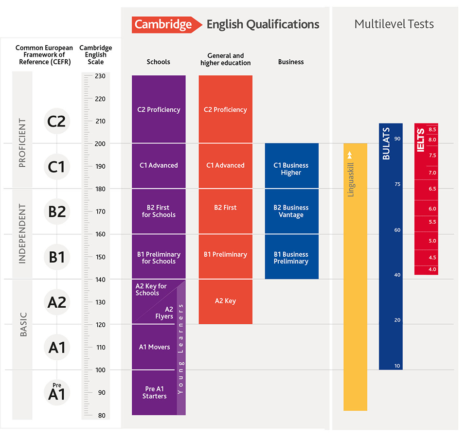 cambrige-english-qualifications.jpg